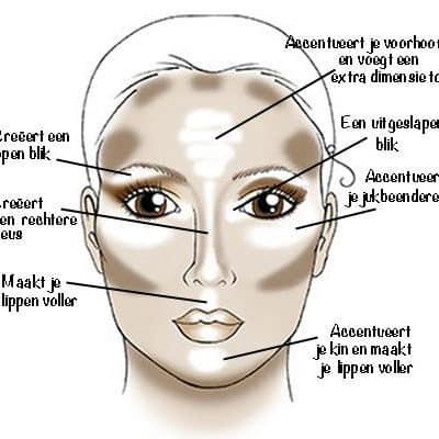 Make-up & skin care tutorials voor beauty lovers