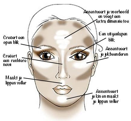 Make-up & skin care tutorials voor beauty lovers