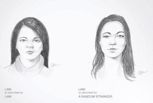 Onzekerheid: Dove real beauty sketches